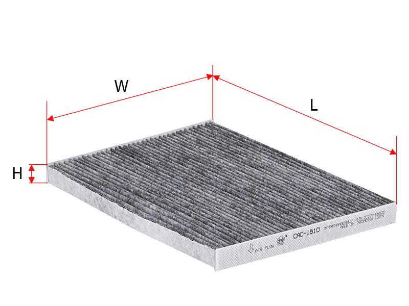 Фильтр, воздух во внутренном пространстве